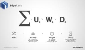 Facebook-EdgeRank-Formula